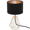 Stolní lampy a lampičky
