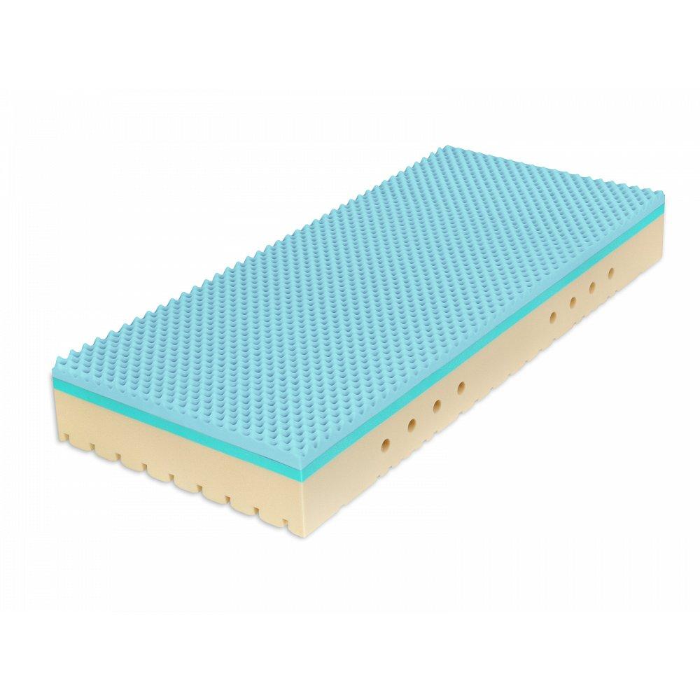 Matrace SUPER FOX BLUE Wellness 80x200x22 cm, 1+1 ZDARMA
