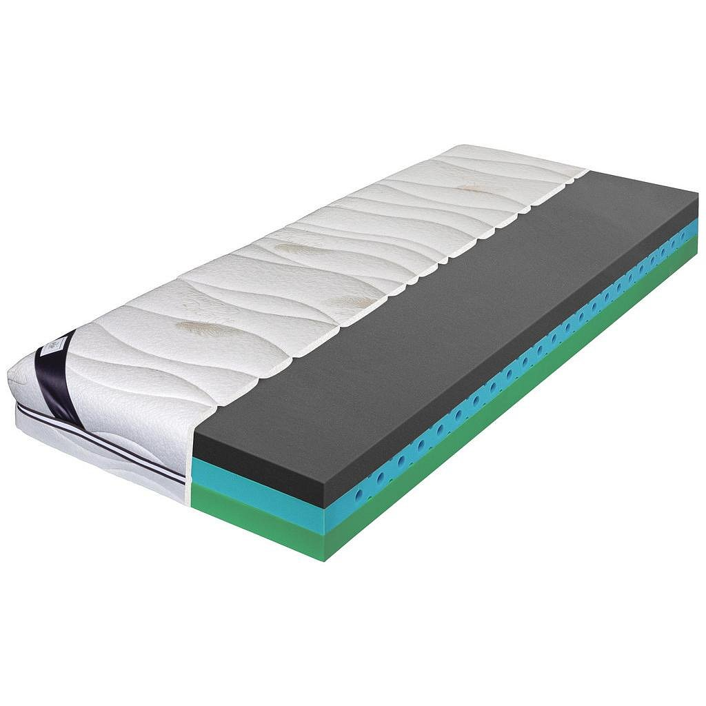 Partnerská Matrace Aloe Duo Comfort Plus
