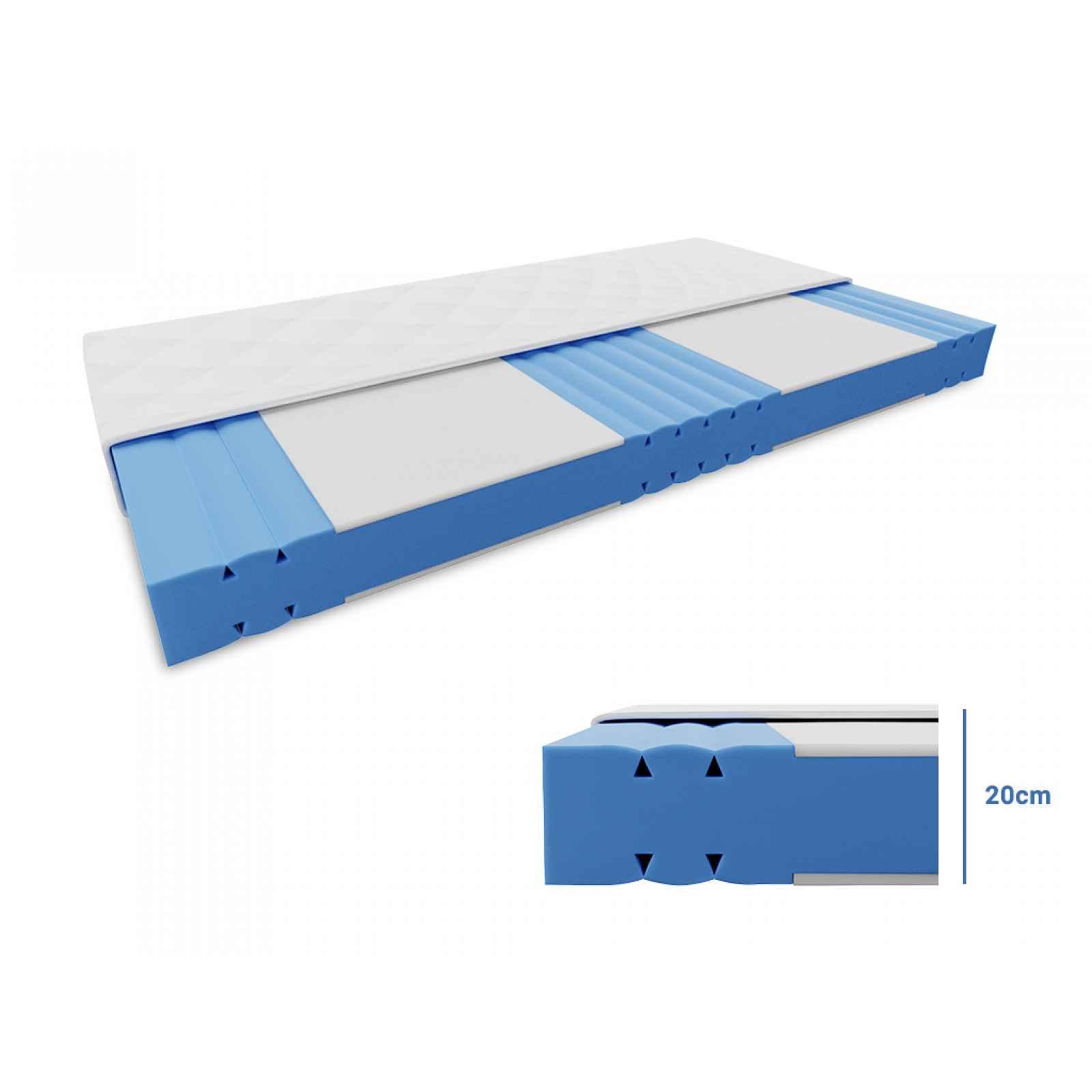 Pěnová matrace REMIA 20 cm 160 x 200 cm Ochrana matrace: VČETNĚ chrániče matrace