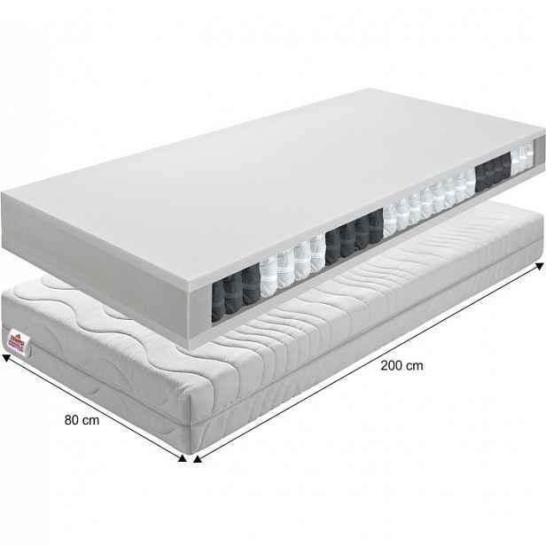 Pružinová matrace BE TEXEL ALERGIK NEW 80x200 cm