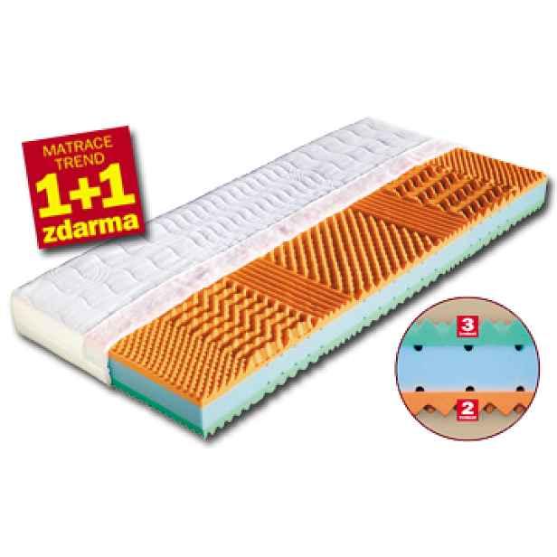 Matrace Malaga 1+1 ZDARMA  Rozměry Malagy: Rozměr  200x80 Medicott