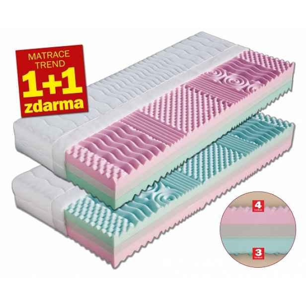 Matrace 1+1 zdarma LEONA + 2x polštář LUKÁŠ zdarma Dřevočal - více rozměrů