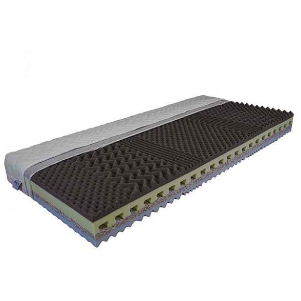 Matrace Calia 1+1 ZDARMA (90x200cm)