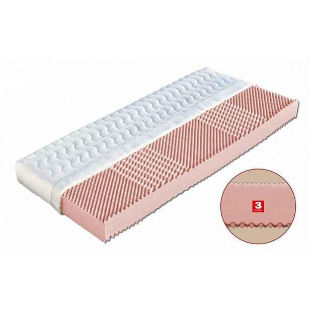 Pěnová matrace i-ALICE + 1x polštář LUKÁŠ zdarma Dřevočal Lyocell 180 x 200 cm