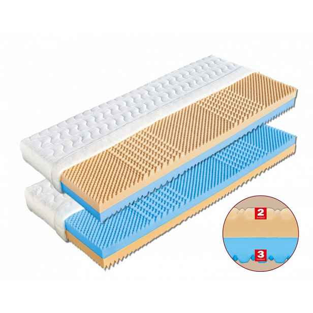 Pěnová matrace ELENA + 1x polštář LUKÁŠ zdarma - více rozměrů