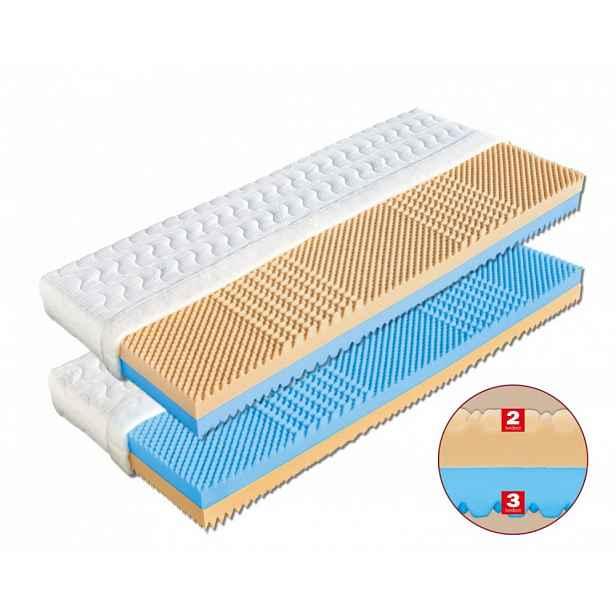 Pěnová matrace ELENA + 1x polštář LUKÁŠ zdarma Dřevočal Lyocell 180 x 200 cm