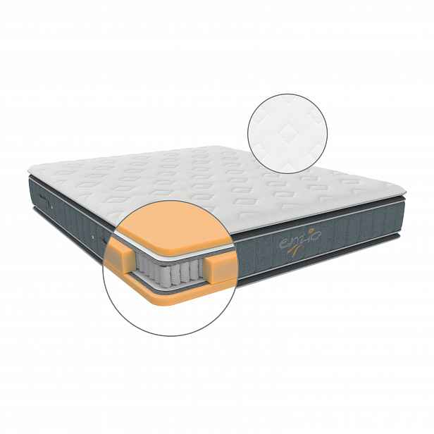 Matrace ATLANTA 2.0 vhodná pro boxspringové postele s dvěma pocity tuhosti 100x200 cm